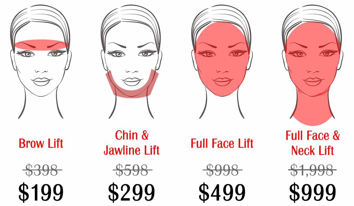 HIFU Facelift Perth | Non Surgical, Fast Results, Pay With